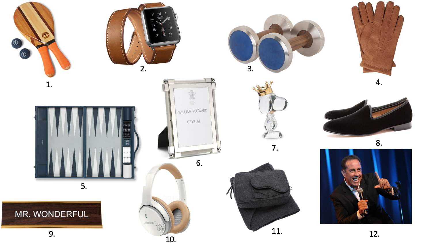 Gifts For Him Fortune Inspired